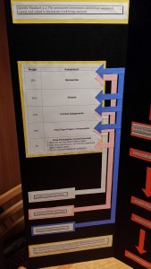 March 2016 NJEDge Poster Session, Left Panel