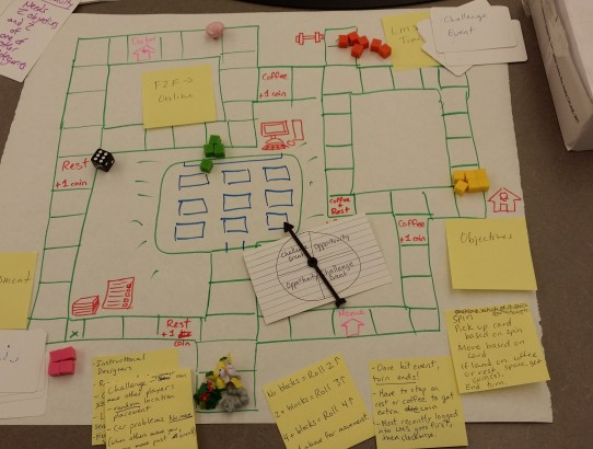 Paper Prototyping Games for Learning